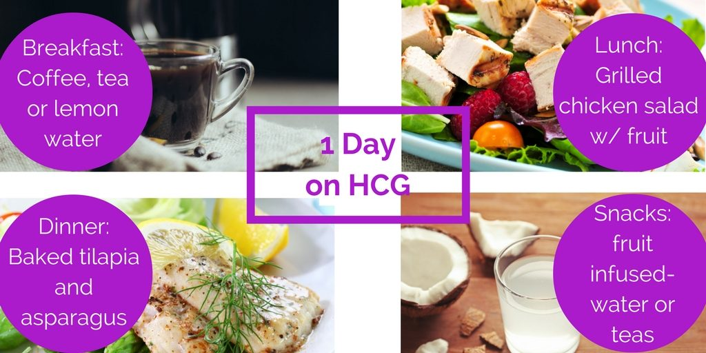 "Do you know the ""skinny"" on the HCG Diet Plan?"