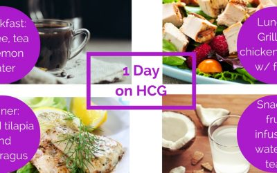 """Do you know the """"skinny"""" on the 800 Calorie HCG Diet Plan lifestyle?"""